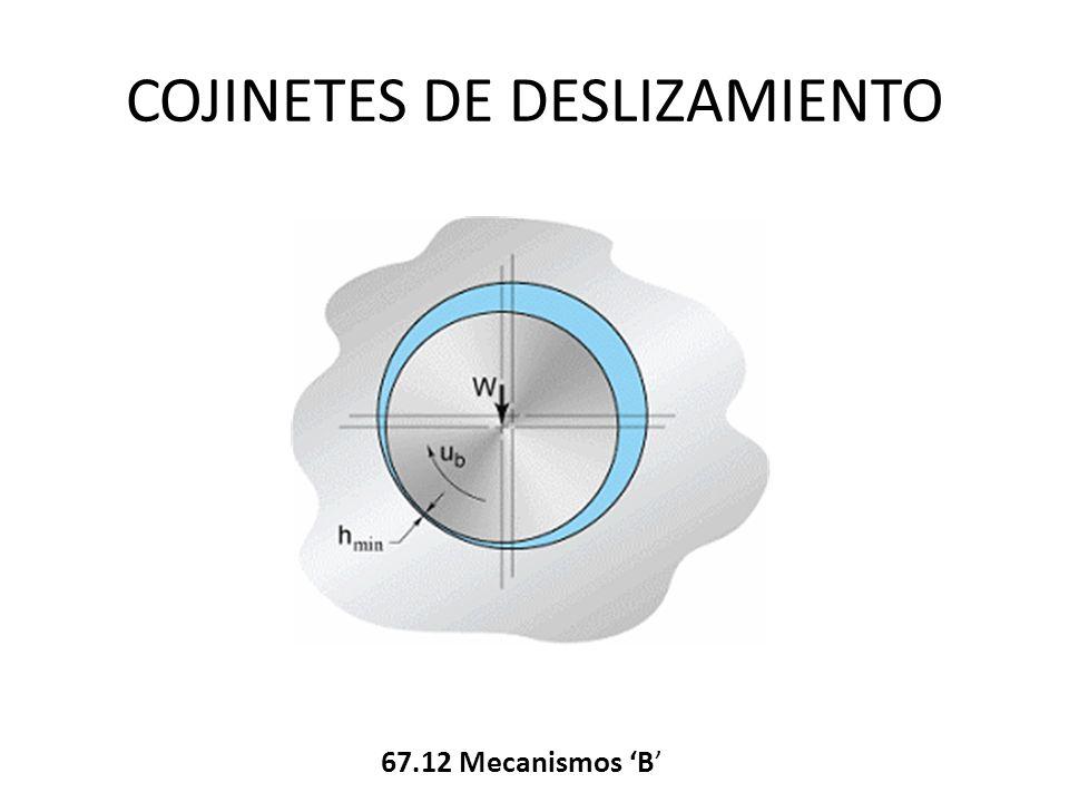 COJINETES DE DESLIZAMIENTO
