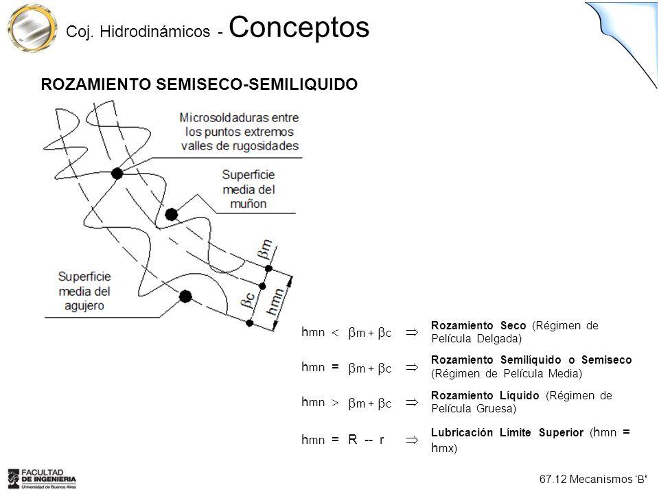 Coj. Hidrodinámicos - Conceptos