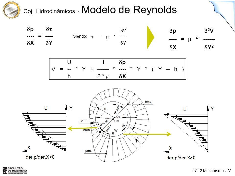 Coj. Hidrodinámicos - Modelo de Reynolds
