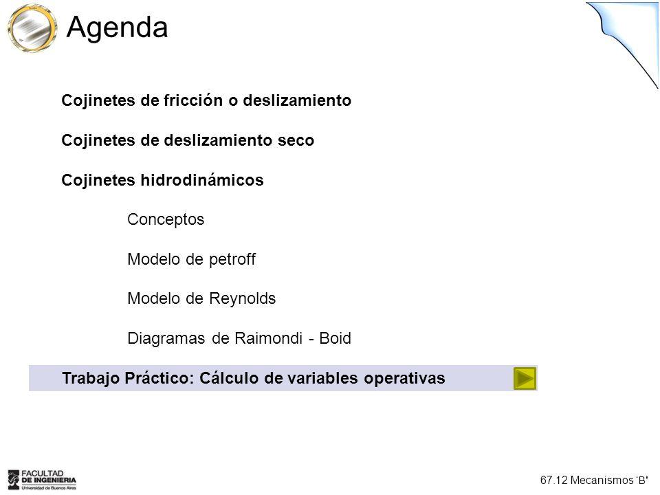 Agenda Cojinetes de fricción o deslizamiento