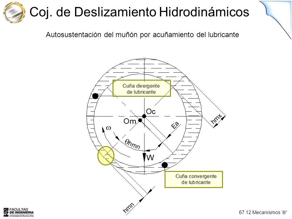 Coj. de Deslizamiento Hidrodinámicos