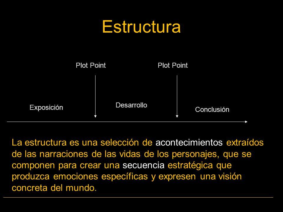 Estructura Plot Point. Plot Point. Desarrollo. Exposición. Conclusión.