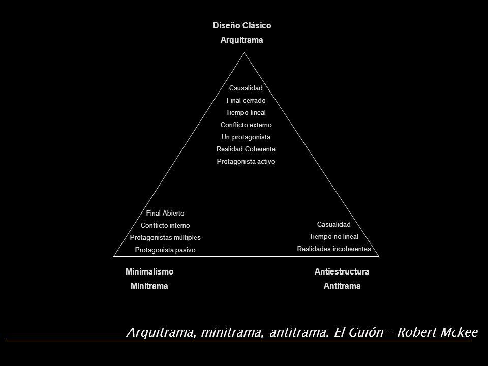 Arquitrama, minitrama, antitrama. El Guión – Robert Mckee