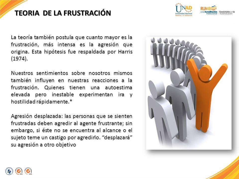 TEORIA DE LA FRUSTRACIÓN