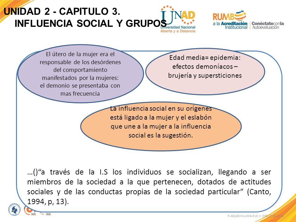 UNIDAD 2 - CAPITULO 3. INFLUENCIA SOCIAL Y GRUPOS