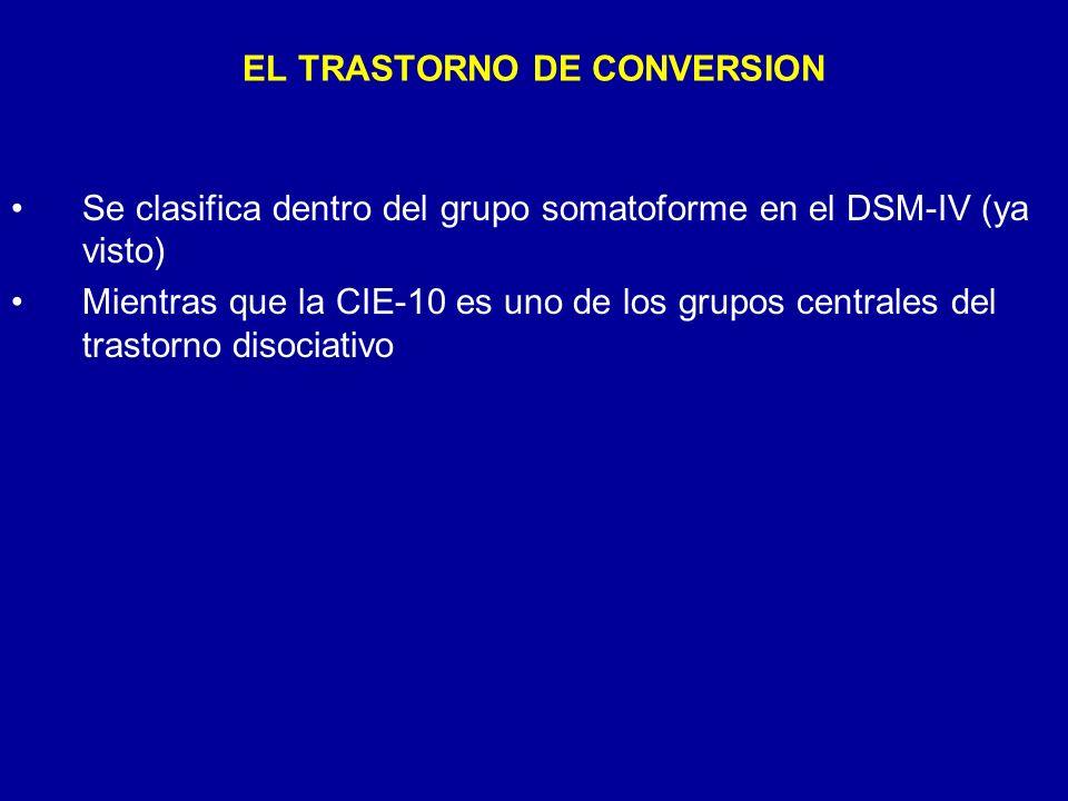 EL TRASTORNO DE CONVERSION