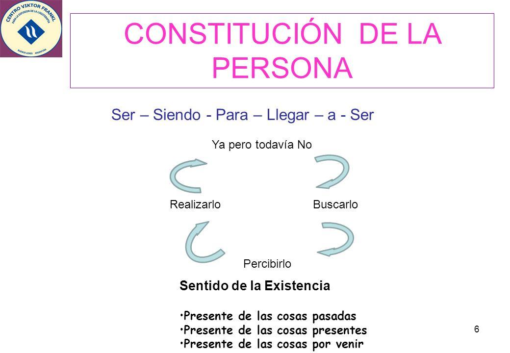 CONSTITUCIÓN DE LA PERSONA