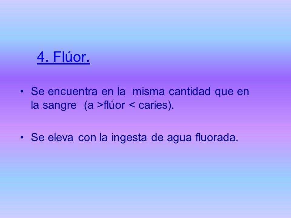 4. Flúor. Se encuentra en la misma cantidad que en la sangre (a >flúor < caries).