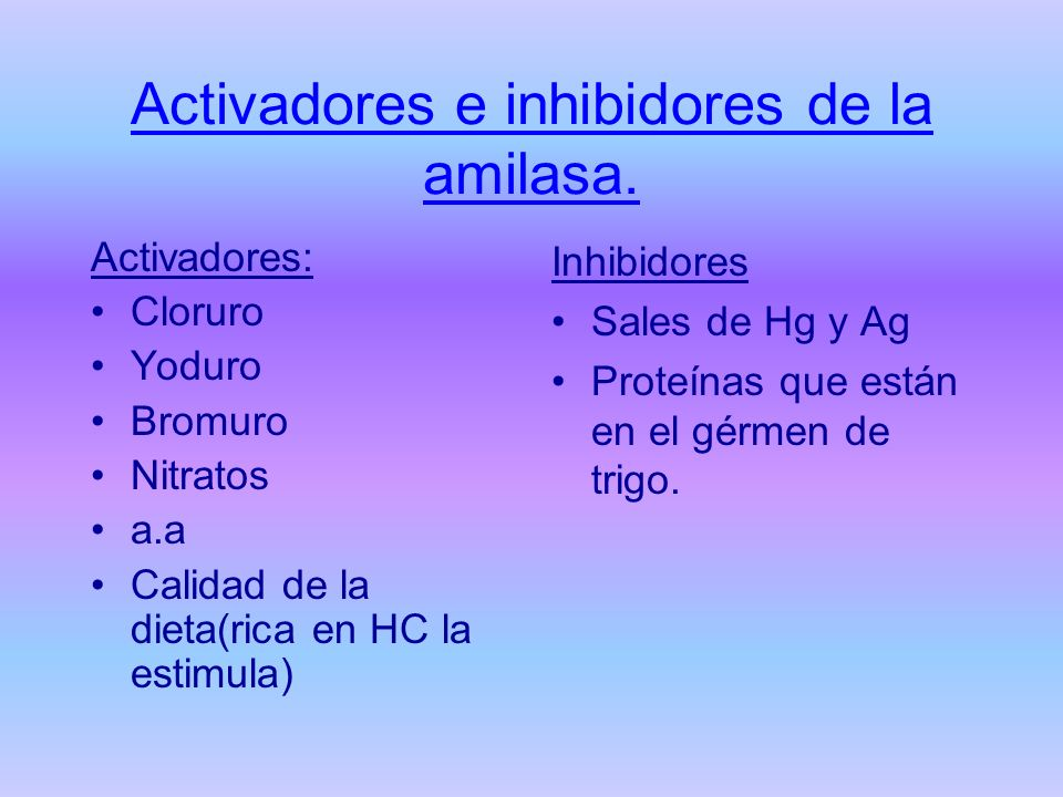 Activadores e inhibidores de la amilasa.