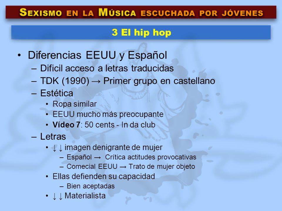 Diferencias EEUU y Español