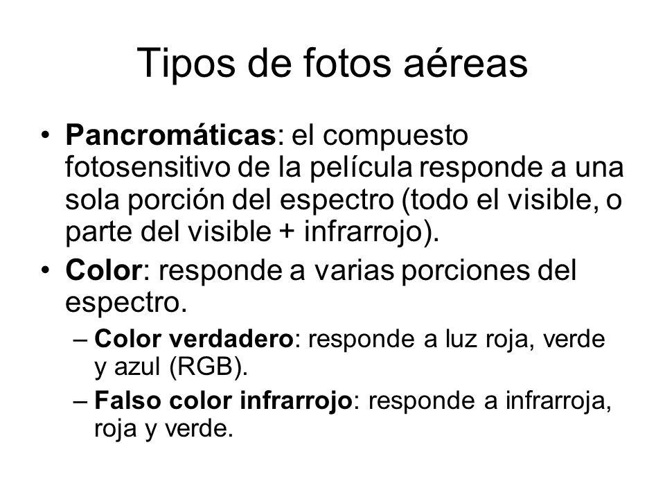 Tipos de fotos aéreas