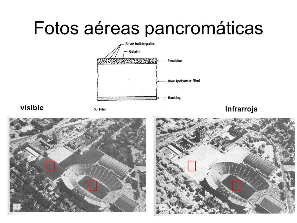 Fotos aéreas pancromáticas