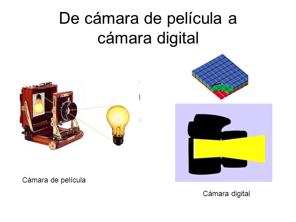 De cámara de película a cámara digital