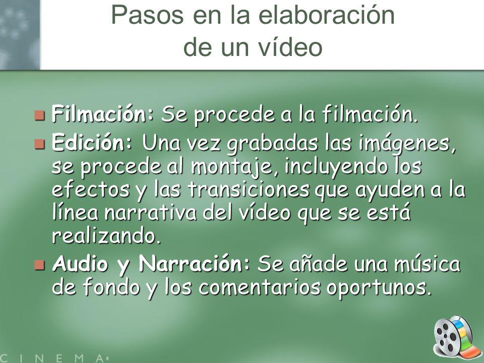 Pasos en la elaboración de un vídeo
