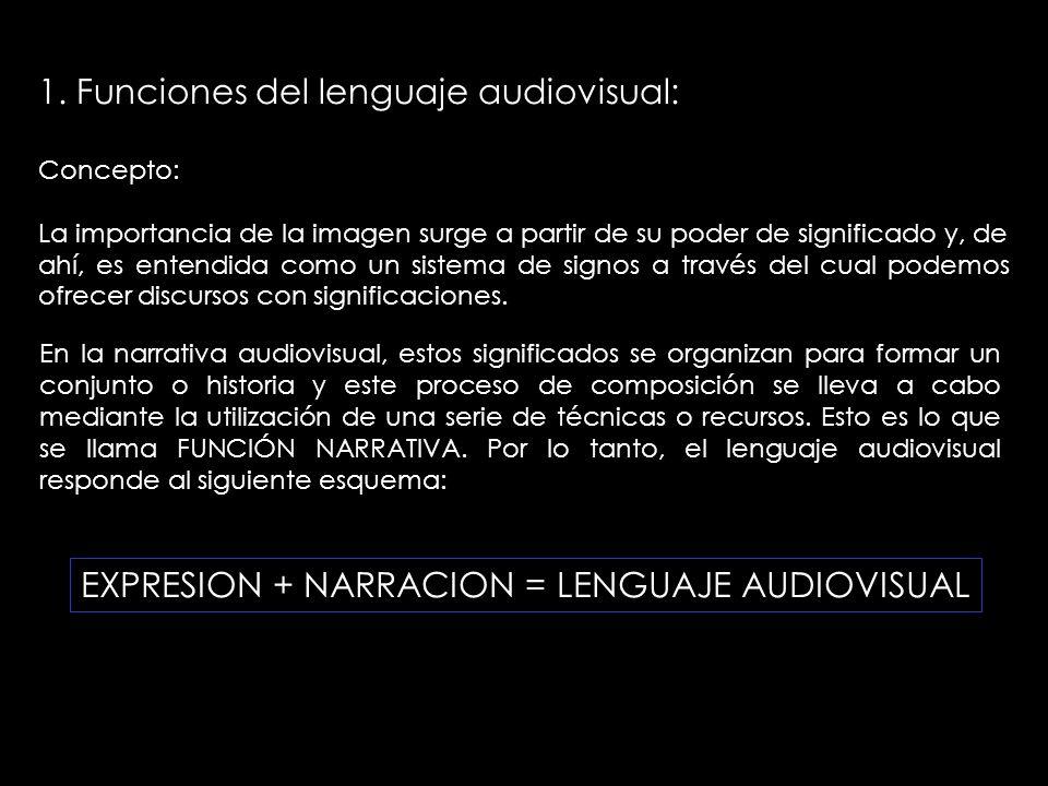 1. Funciones del lenguaje audiovisual: