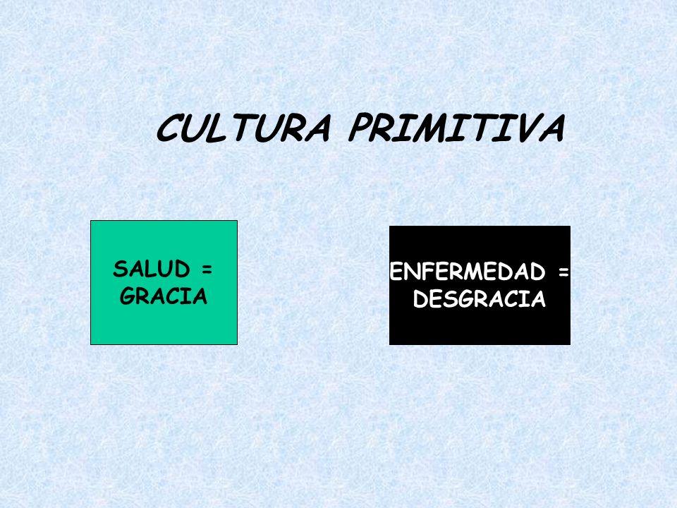 CULTURA PRIMITIVA SALUD = GRACIA ENFERMEDAD = DESGRACIA