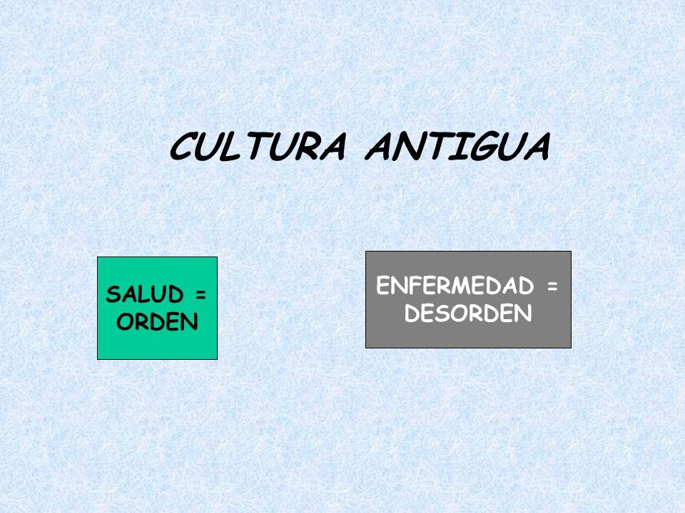CULTURA ANTIGUA ENFERMEDAD = DESORDEN SALUD = ORDEN