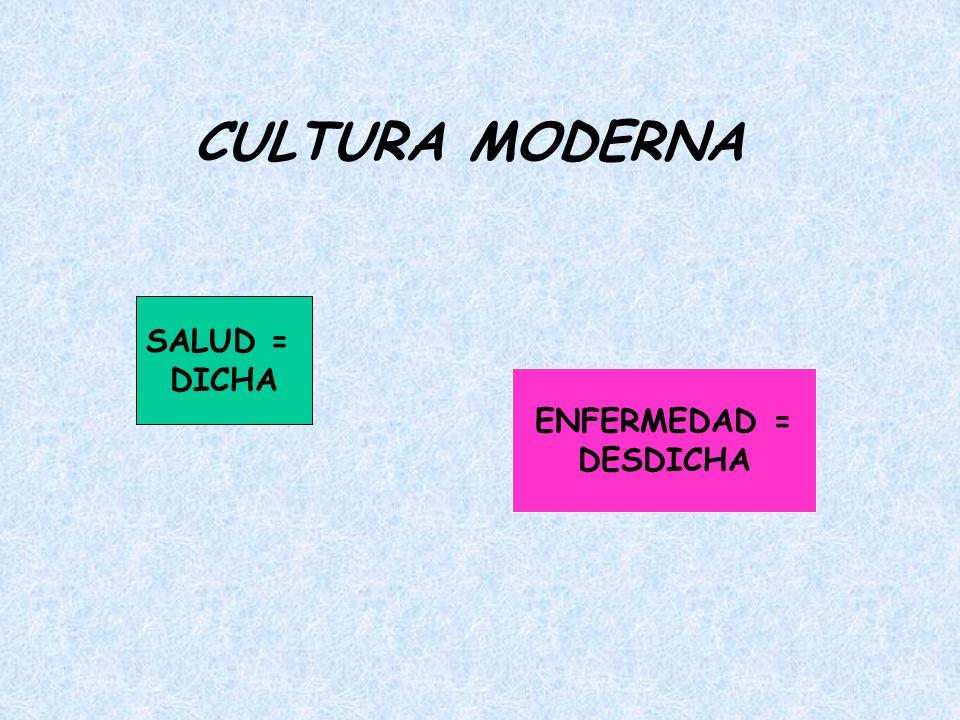 CULTURA MODERNA SALUD = DICHA ENFERMEDAD = DESDICHA