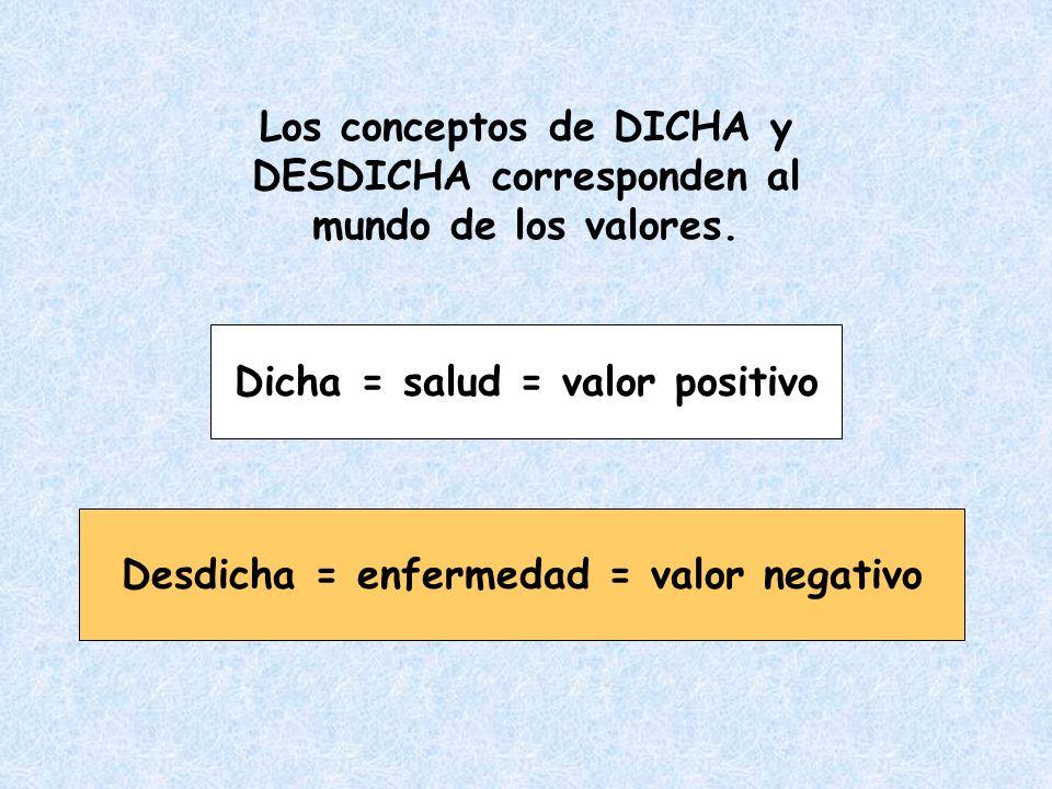 Los conceptos de DICHA y DESDICHA corresponden al