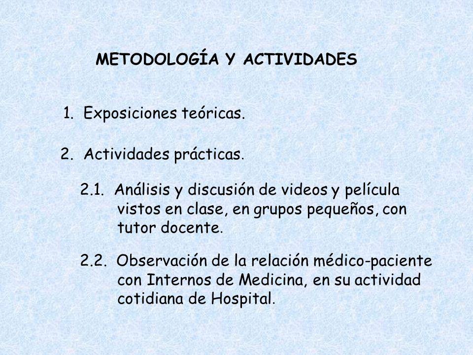 METODOLOGÍA Y ACTIVIDADES