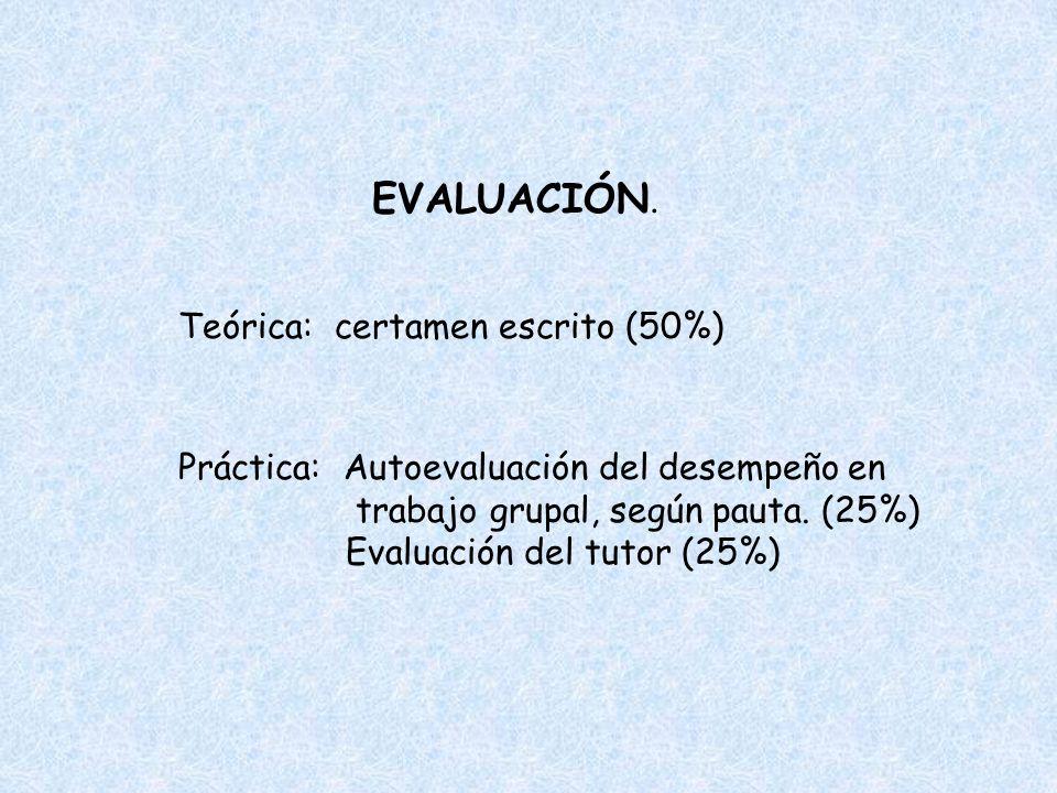 EVALUACIÓN. Teórica: certamen escrito (50%)