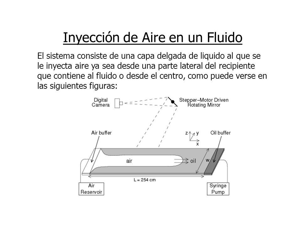 Inyección de Aire en un Fluido