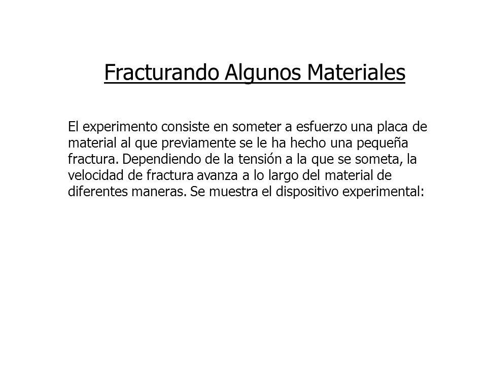 Fracturando Algunos Materiales
