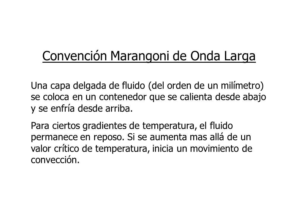 Convención Marangoni de Onda Larga