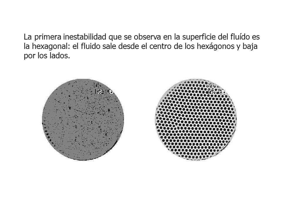 La primera inestabilidad que se observa en la superficie del fluído es la hexagonal: el fluido sale desde el centro de los hexágonos y baja por los lados.