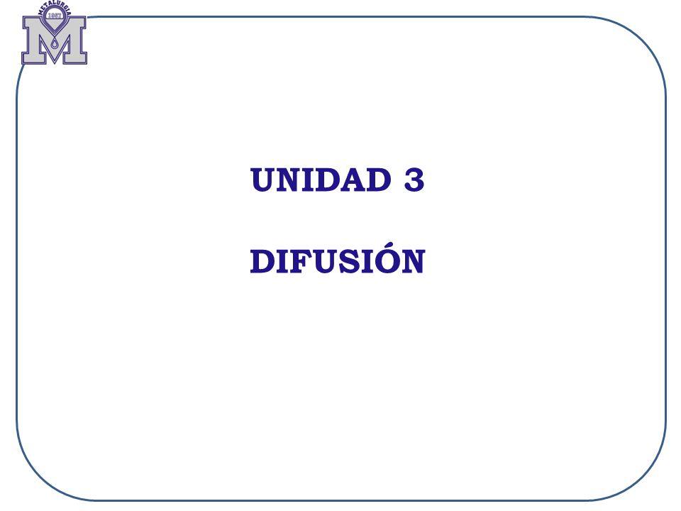 UNIDAD 3 DIFUSIÓN