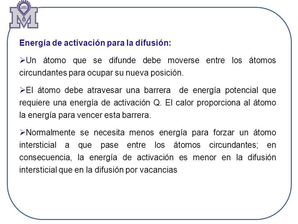 Energía de activación para la difusión: