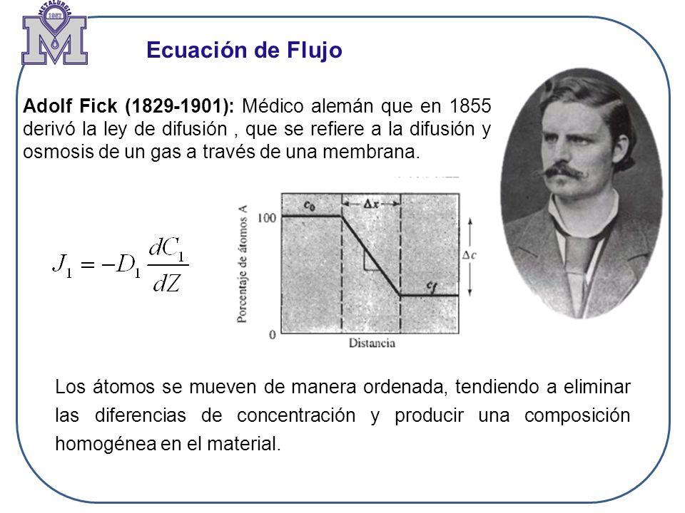 Ecuación de Flujo
