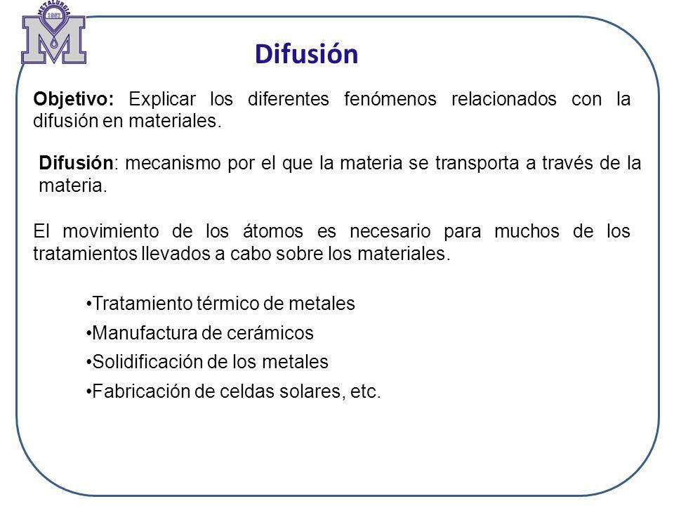 Difusión Objetivo: Explicar los diferentes fenómenos relacionados con la difusión en materiales.