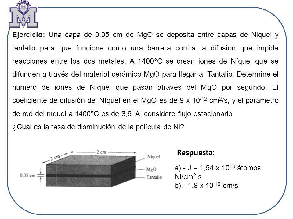 Ejercicio: Una capa de 0,05 cm de MgO se deposita entre capas de Niquel y tantalio para que funcione como una barrera contra la difusión que impida reacciones entre los dos metales. A 1400°C se crean iones de Níquel que se difunden a través del material cerámico MgO para llegar al Tantalio. Determine el número de iones de Níquel que pasan através del MgO por segundo. El coeficiente de difusión del Níquel en el MgO es de 9 x 10-12 cm2/s, y el parámetro de red del níquel a 1400°C es de 3,6 A, considere flujo estacionario.