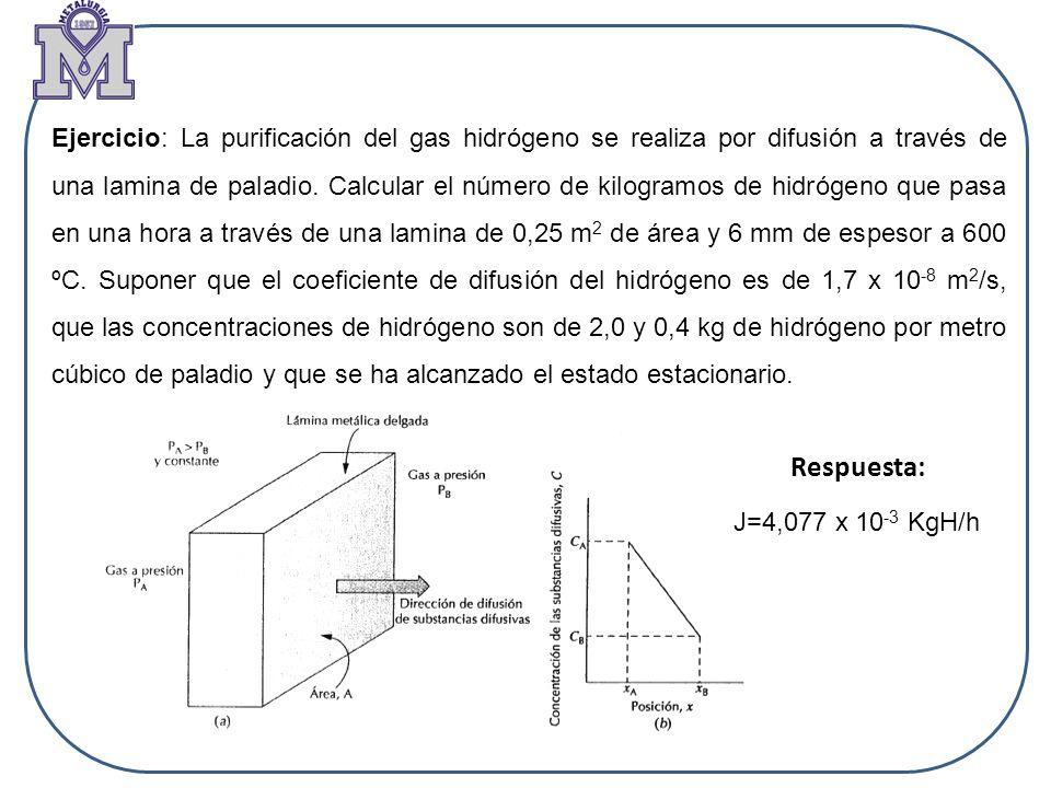 Ejercicio: La purificación del gas hidrógeno se realiza por difusión a través de una lamina de paladio. Calcular el número de kilogramos de hidrógeno que pasa en una hora a través de una lamina de 0,25 m2 de área y 6 mm de espesor a 600 ºC. Suponer que el coeficiente de difusión del hidrógeno es de 1,7 x 10-8 m2/s, que las concentraciones de hidrógeno son de 2,0 y 0,4 kg de hidrógeno por metro cúbico de paladio y que se ha alcanzado el estado estacionario.
