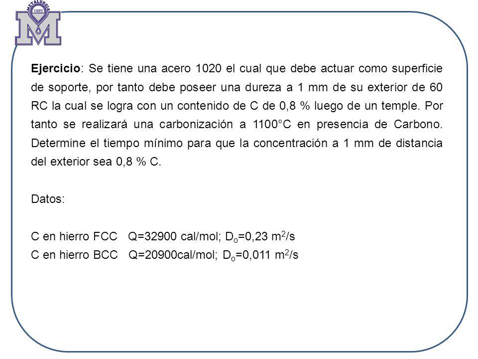 Ejercicio: Se tiene una acero 1020 el cual que debe actuar como superficie de soporte, por tanto debe poseer una dureza a 1 mm de su exterior de 60 RC la cual se logra con un contenido de C de 0,8 % luego de un temple. Por tanto se realizará una carbonización a 1100°C en presencia de Carbono. Determine el tiempo mínimo para que la concentración a 1 mm de distancia del exterior sea 0,8 % C.