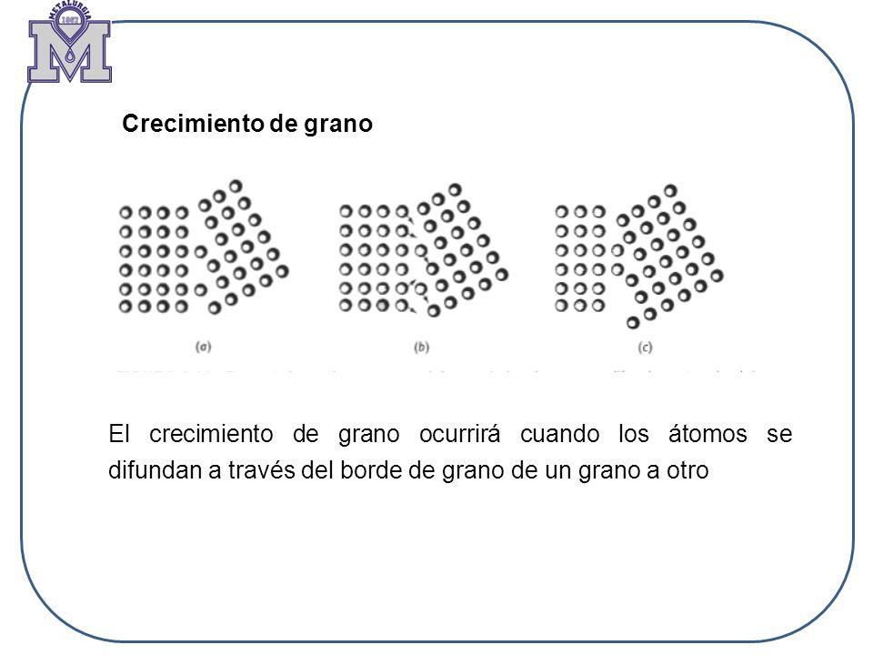 Crecimiento de granoEl crecimiento de grano ocurrirá cuando los átomos se difundan a través del borde de grano de un grano a otro.
