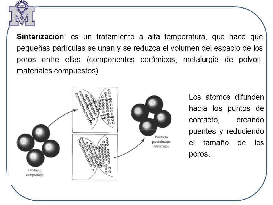 Sinterización: es un tratamiento a alta temperatura, que hace que pequeñas partículas se unan y se reduzca el volumen del espacio de los poros entre ellas (componentes cerámicos, metalurgia de polvos, materiales compuestos)