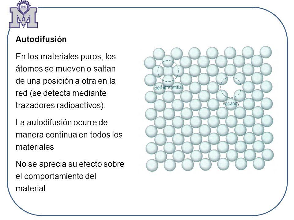 AutodifusiónEn los materiales puros, los átomos se mueven o saltan de una posición a otra en la red (se detecta mediante trazadores radioactivos).