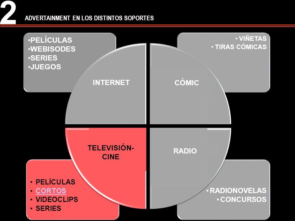 2 PELÍCULAS WEBISODES SERIES JUEGOS ARQUITECTURA DE LA INFORMACIÓN