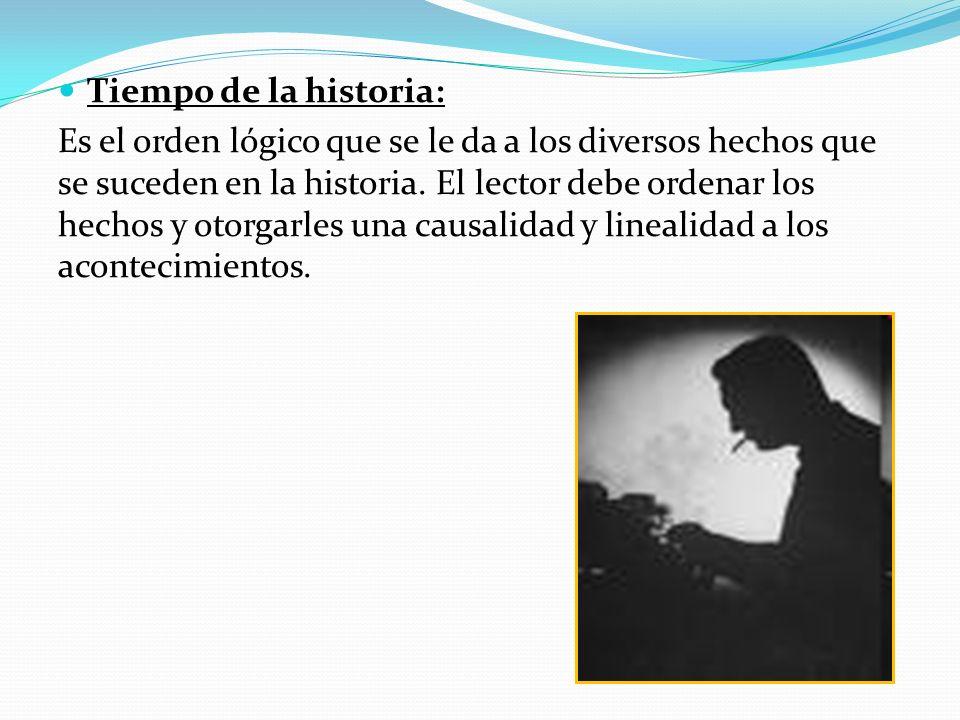 Tiempo de la historia: