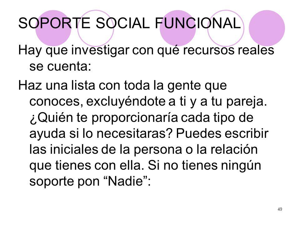 SOPORTE SOCIAL FUNCIONAL