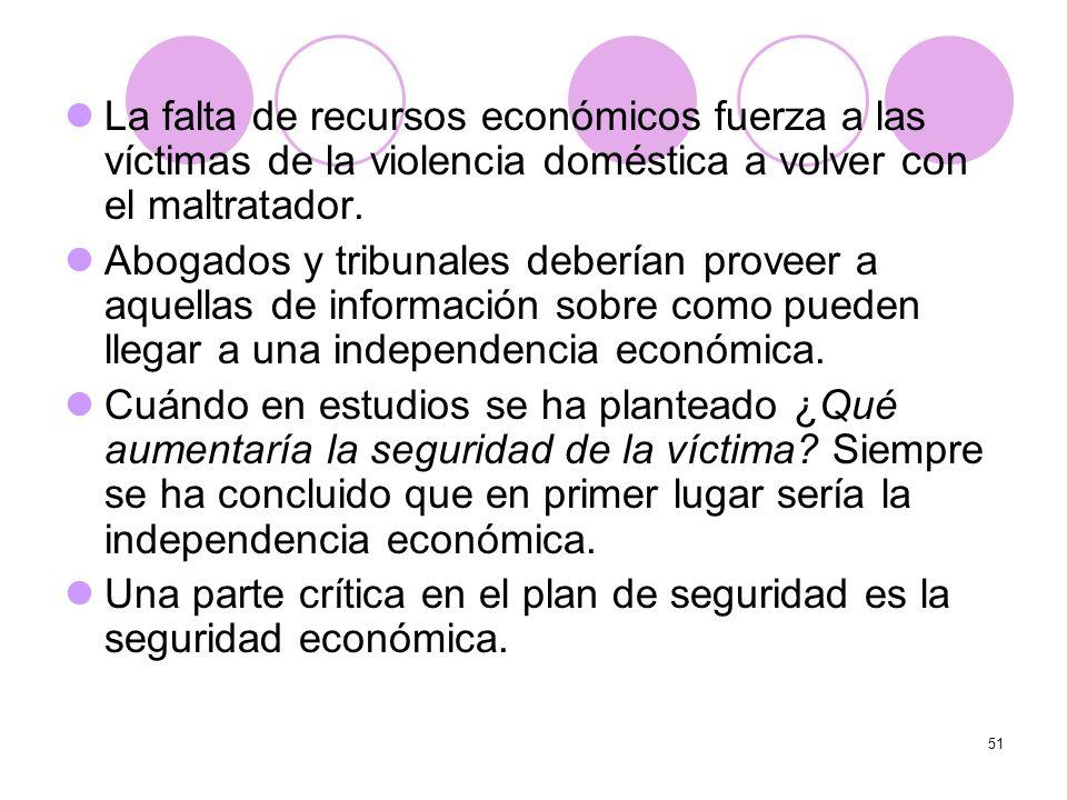 La falta de recursos económicos fuerza a las víctimas de la violencia doméstica a volver con el maltratador.