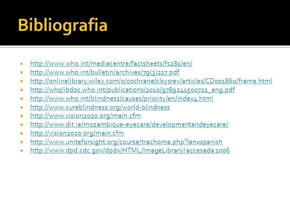 Bibliografia http://www.who.int/mediacentre/factsheets/fs282/en/