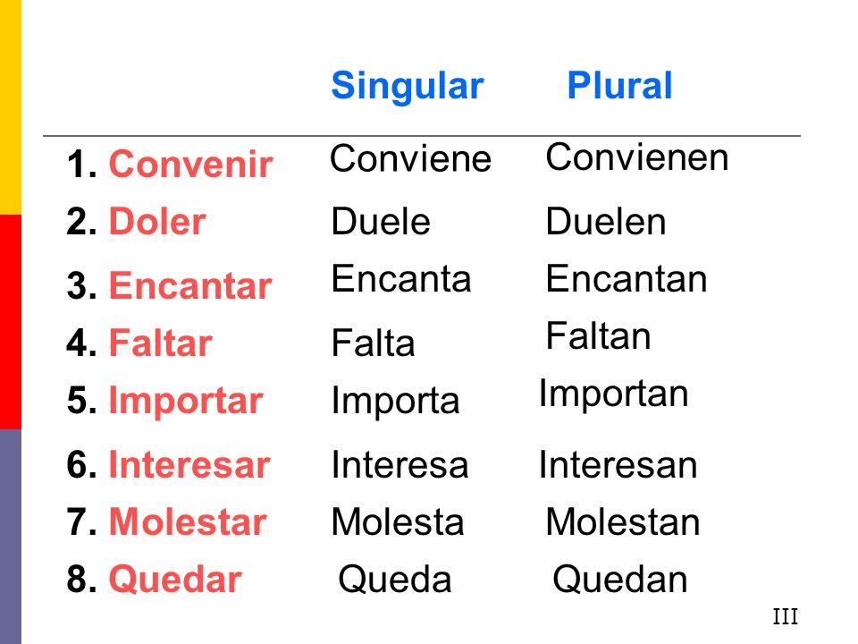 Singular Plural Conviene Convienen 1. Convenir 2. Doler Duele Duelen