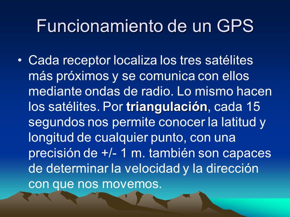 Funcionamiento de un GPS