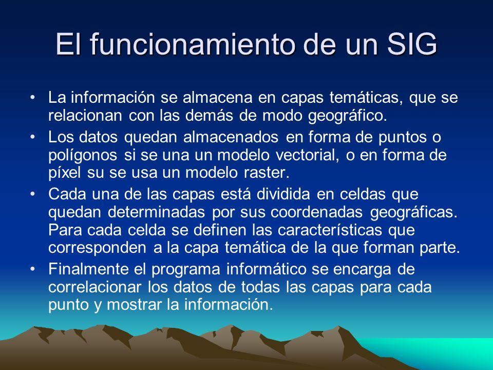El funcionamiento de un SIG