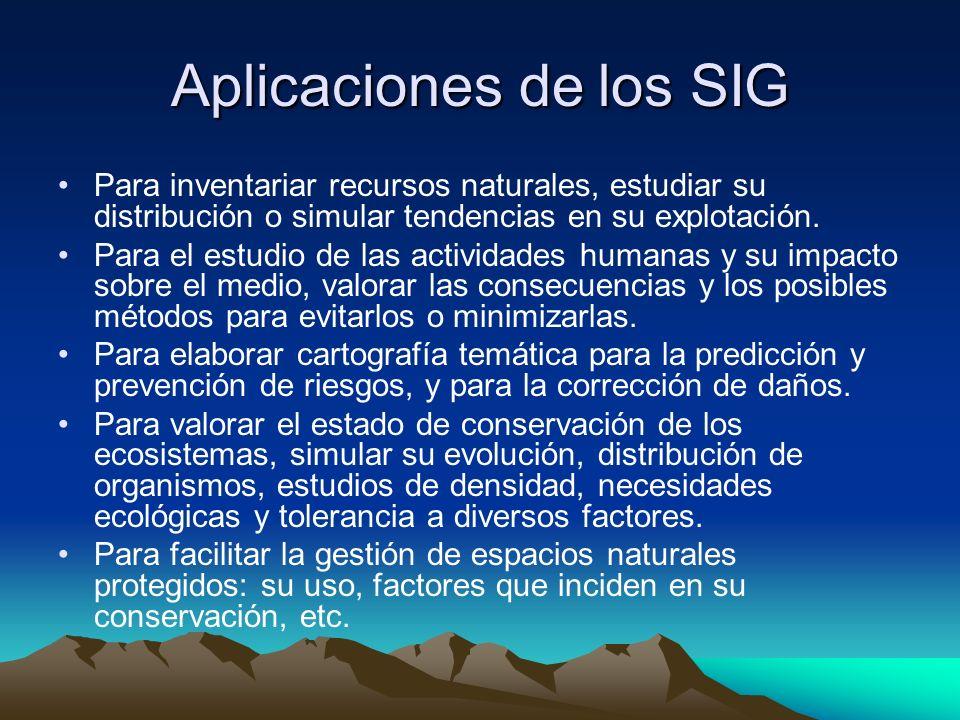 Aplicaciones de los SIG