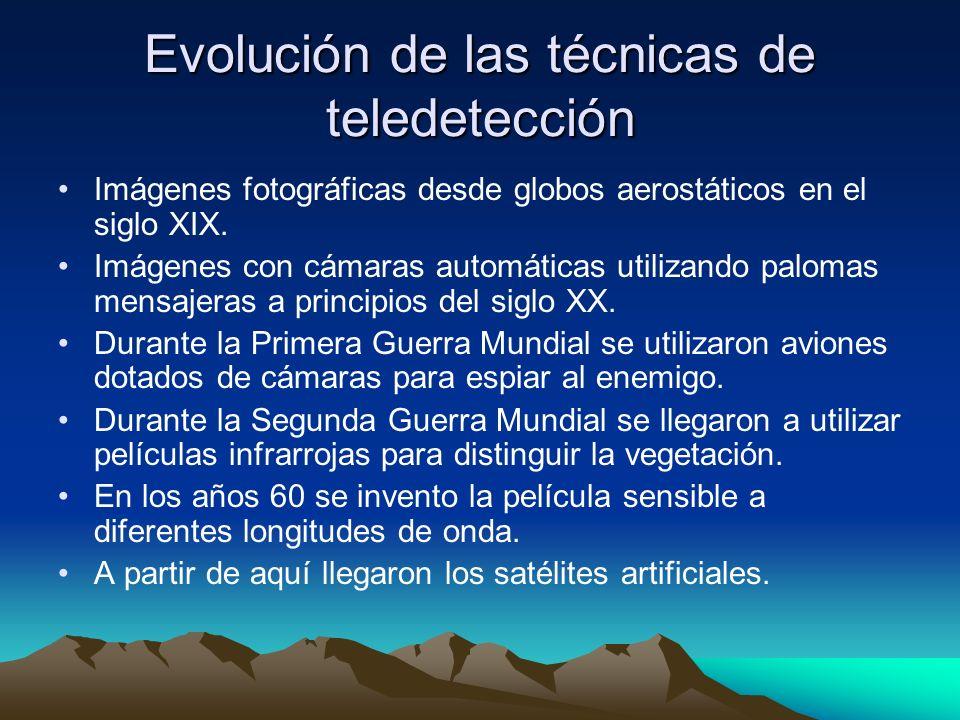 Evolución de las técnicas de teledetección