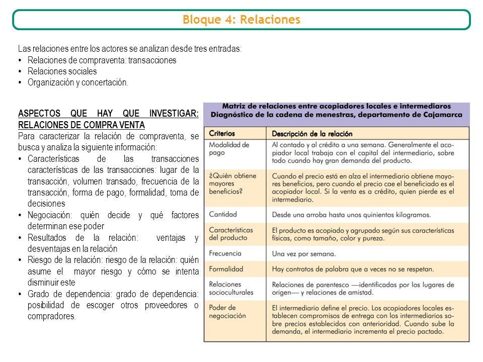 Bloque 4: Relaciones Las relaciones entre los actores se analizan desde tres entradas: Relaciones de compraventa: transacciones.